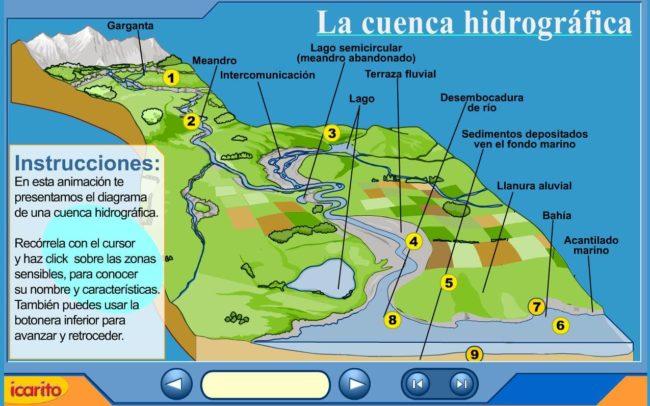 descubre las cuencas hidrográficas de el salvador